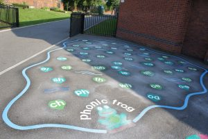 Phoneme playground markings in reading
